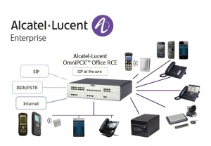 OC_Alcatel-LucentOXO